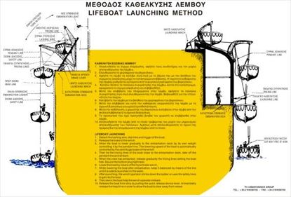 Picture of LIFEBOAT LAUNCHING METHOD      35x30